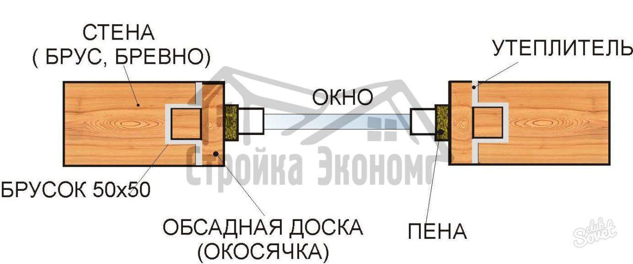 obsada-okosyachka